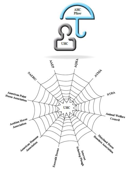 Web of Evil Graphic