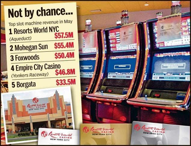 Resorts World Casino Aqueduct. Image World Casino Networks.