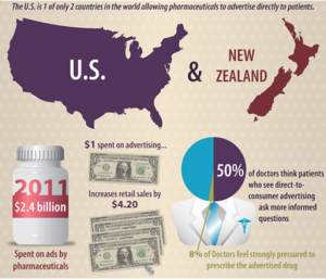 http://www.globalresearch.ca/pill-nation-are-americans-over-medicated/5367349