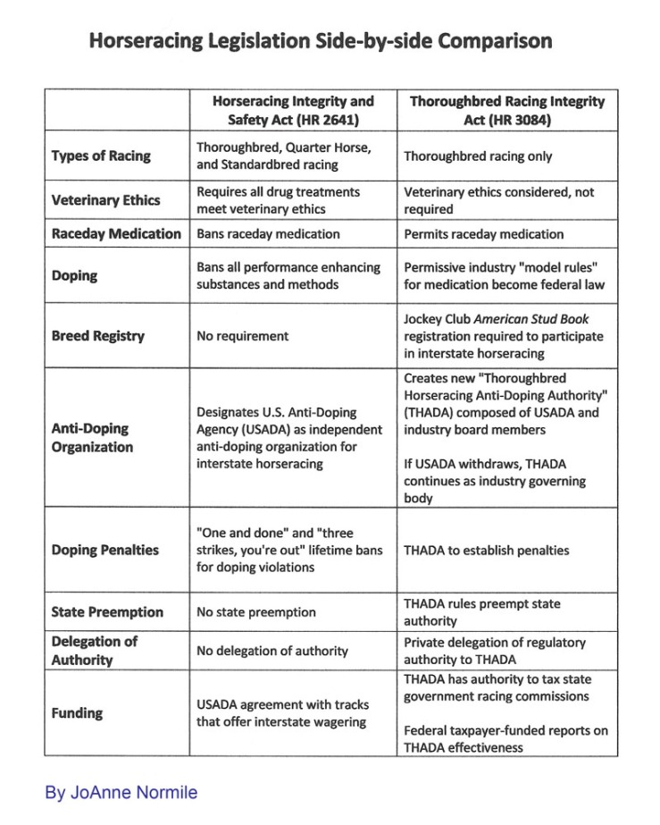 Scanned document, side by side comparison of horse racing legislation prepared by JoAnne Normile.